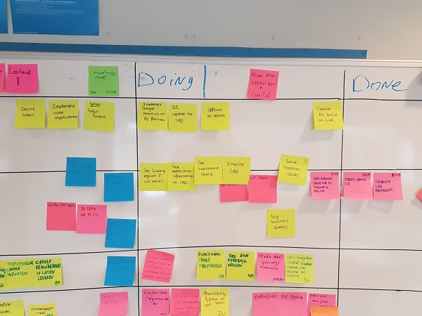 Scrum Board